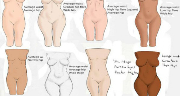 54ca6e7c098e0f1aef3b56bae33127c1 Your Body Shape Reveals How Healthy You Are