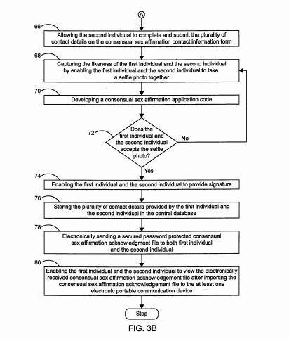 e0951dd807626ed8319ab36ba8694a99 Anti-rape app proves lovers have given consent to sex using a selfie and a password, patent reveals